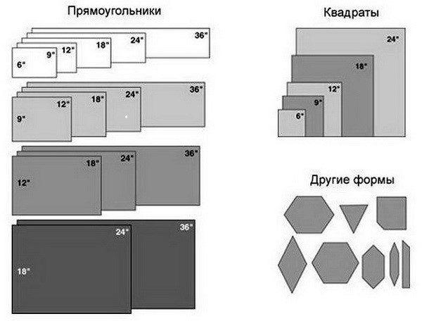 Формы плиточных пластин