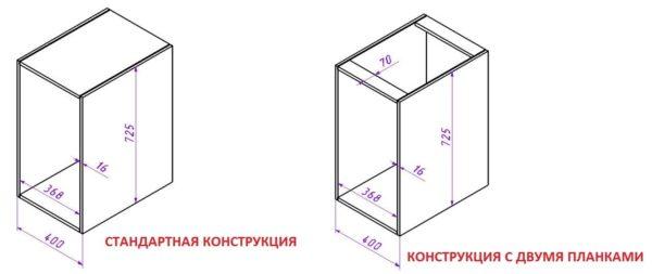 Виды конструкций шкафов
