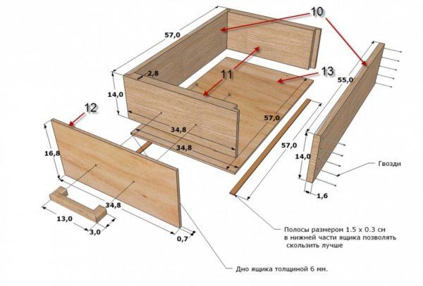 Чертеж деревянного ящика