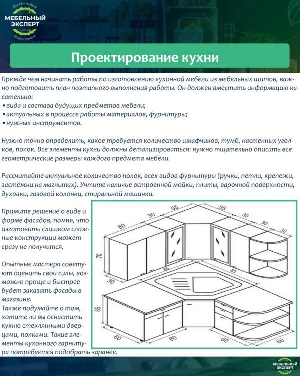 Проектирование кухни