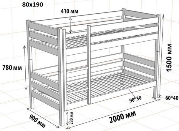 В первую очередь планируют размеры двухъярусной кровати