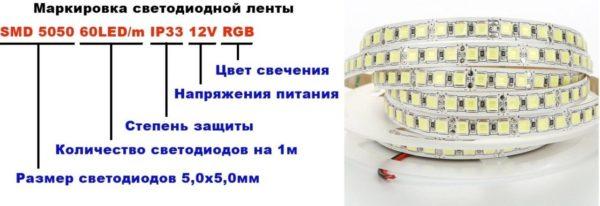 Светодиодные ленты имеют свою маркировку