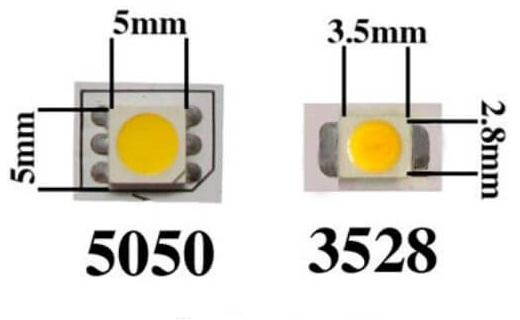 Размеры диодов в ленте
