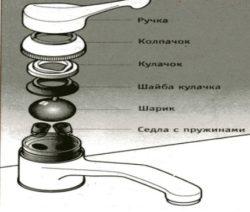 Шаровой
