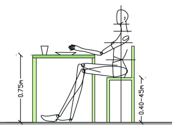 Оптимальная высота изделия для взрослых составляет от 70 до 75 см