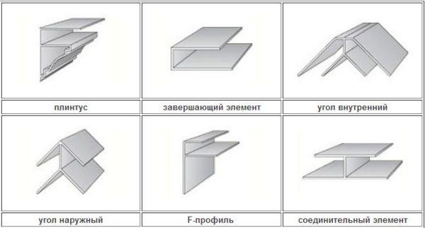Комплектующие для панелей ПВХ