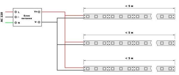 Схема подключения лент к блоку питания