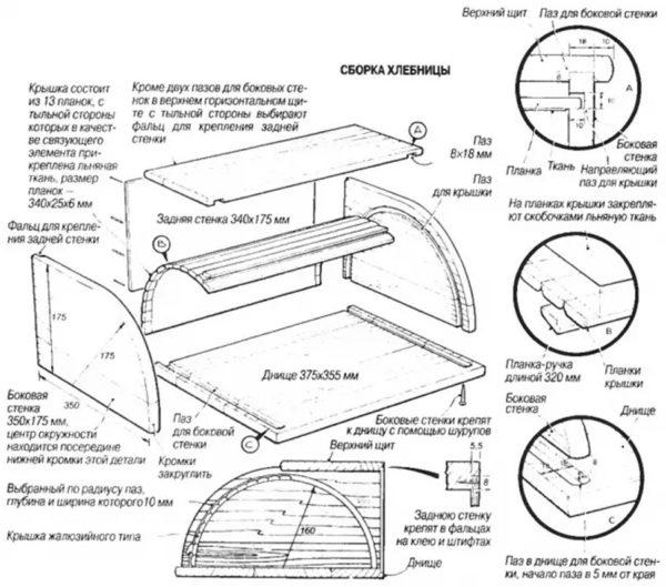 Общая схема сборки хлебницы с подвижной крышкой (примерные размеры)