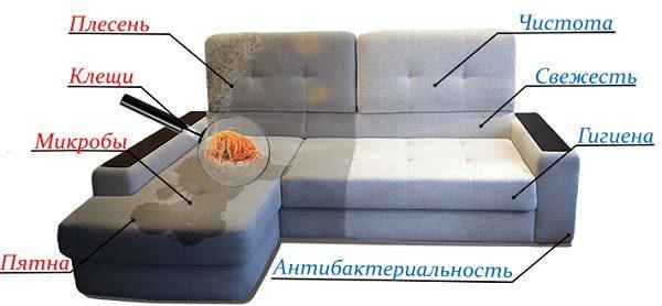 Чистый диван - синоним душевного спокойствия и равновесия ума