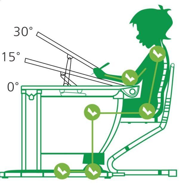 Для комфортного нахождения за столом он должен соответствовать ряду критериев