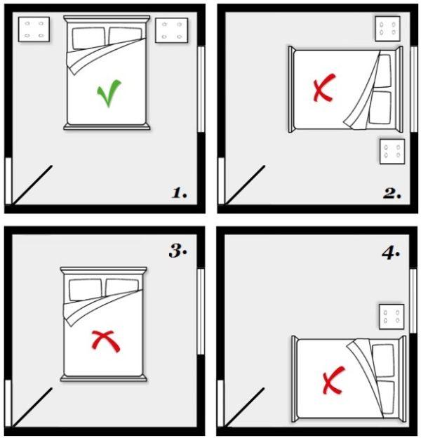 Оптимальное размещение спального ложа