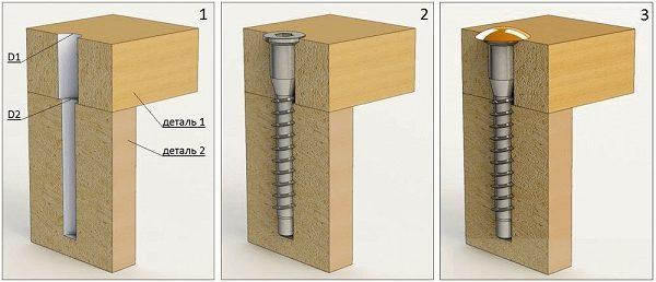 Это самый распространенный вид шурупов для мебели