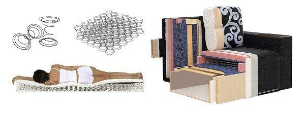Диваны могут оснащаться пружинными блоками различных конструкций