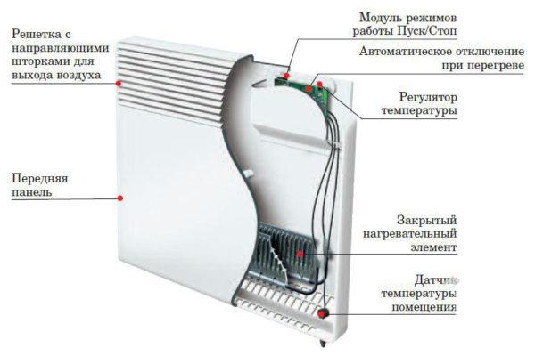 Конвекторные обогреватели