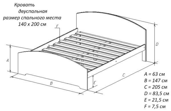 Кровать двуспальная 140х200 см