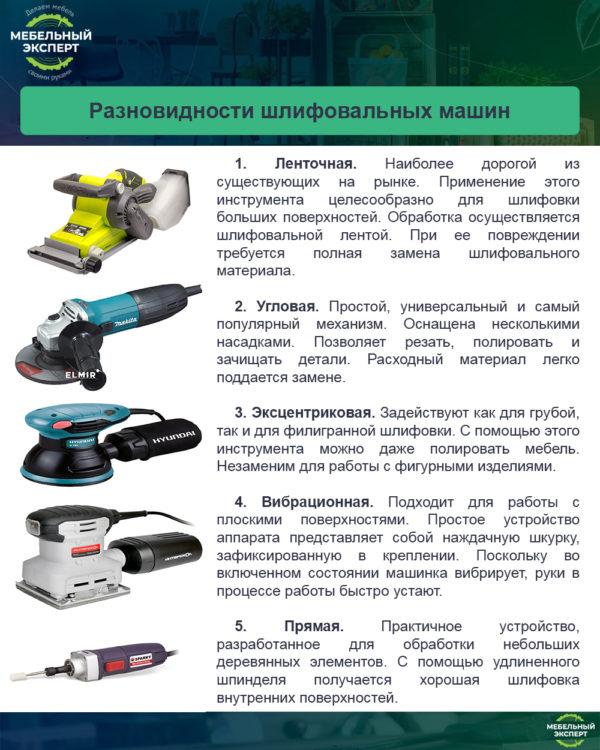 Разновидности шлифовальных машин
