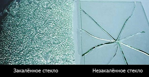 Не следует использовать самодельные фартуки из обычного и органического стекла