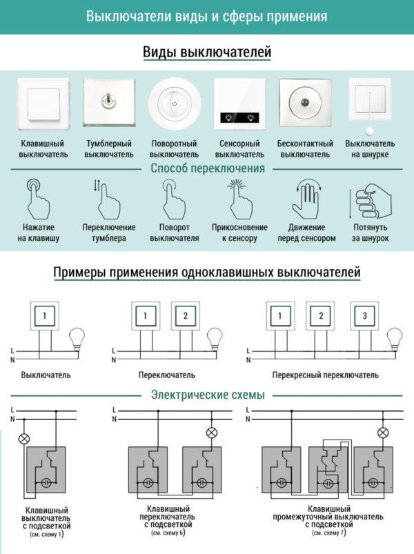 Основные виды выключателей