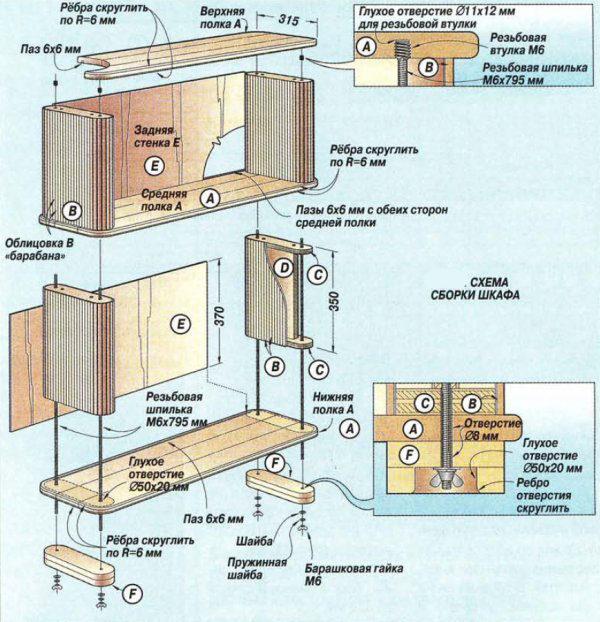 Схема сборки туалетного шкафа