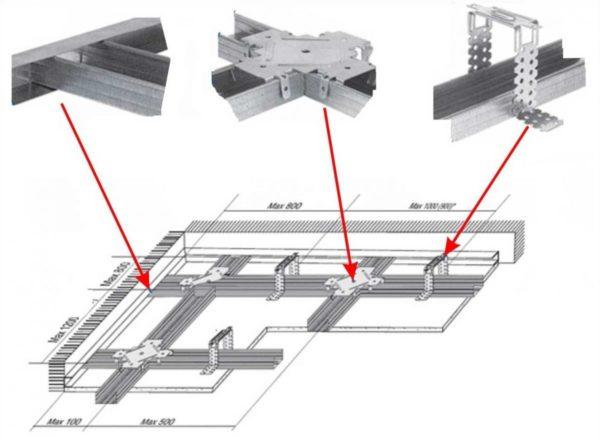 Виды профилей для потолочной конструкции