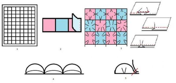 Общая схем пошива ленточного типа