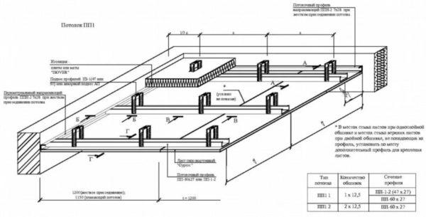 Деталировка гипсокартонной конструкции